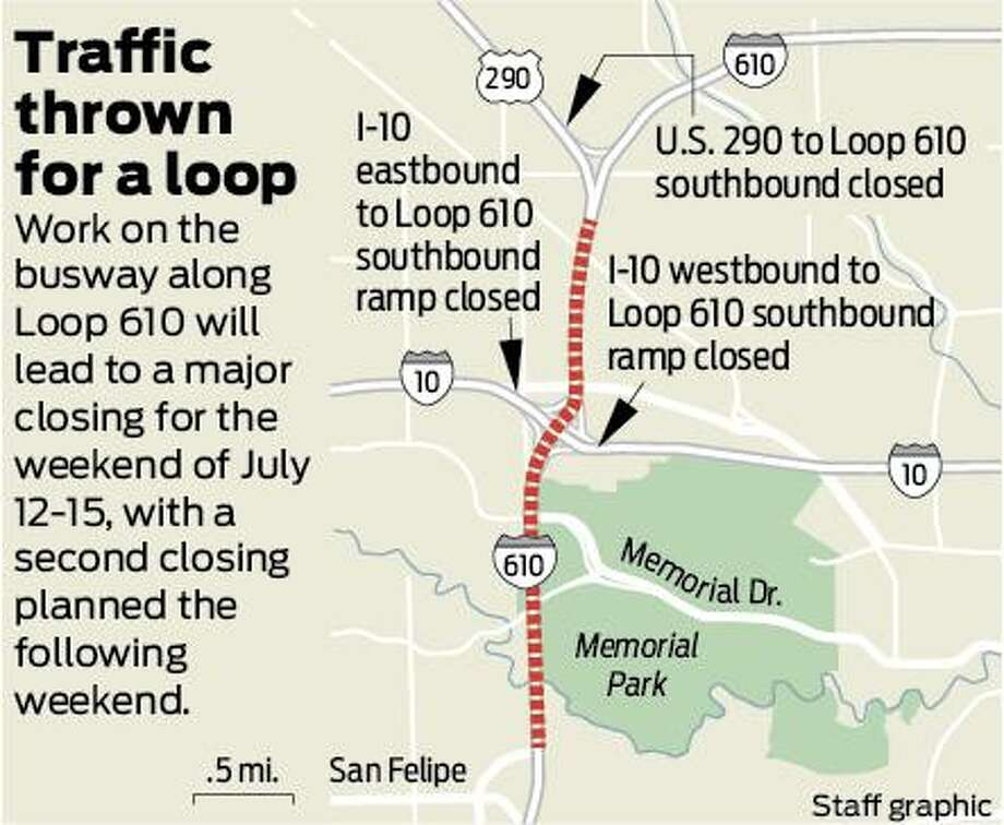 Traffic thrown for a loop Work on the busway along Loop 610 will lead to a major closing for weekend of July 12-15, with a second closing planned the following weekend. Photo: Houston Chronicle