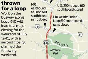 Traffic thrown for a loop Work on the busway along Loop 610 will lead to a major closing for weekend of July 12-15, with a second closing planned the following weekend.