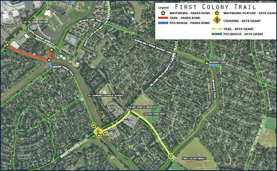 First Colony Trail: Plans include creation of a connected trail network within the First Colony area by building 10-foot wide trail connections from Lexington Boulevard and Austin Parkway to the Woodstream Trail with pedestrian bridges and trailheads. (Graphic from presentation at June 25 council meeting)