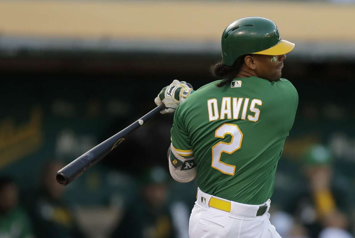 Oakland Athletics' Khris Davis swings for an RBI-single off Chicago White Sox pitcher Ivan Nova in the first inning of a baseball game Friday, July 12, 2019, in Oakland, Calif. (AP Photo/Ben Margot)