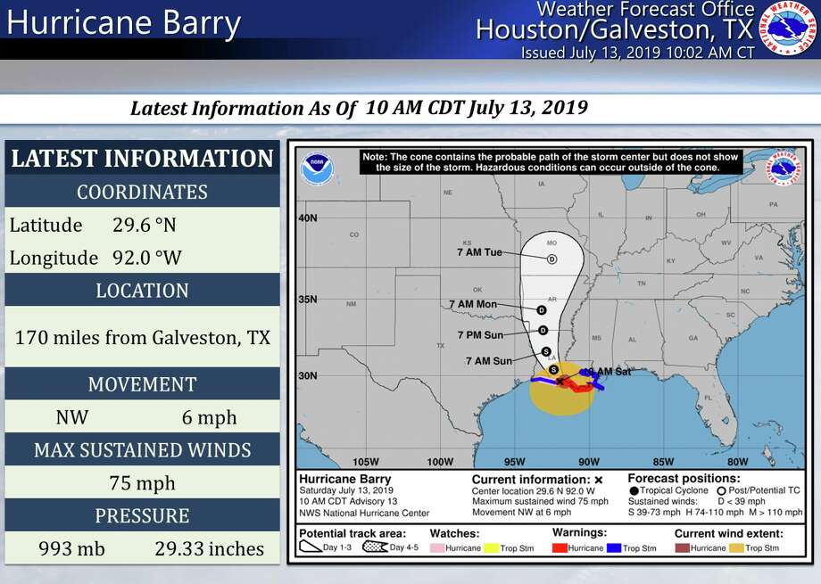 Hurricane Barry reached the Louisiana coast Saturday morning and was moving northwest toward Arkansas, possibly bringing afternoon rain and thunderstorms to the Houston area. Photo: National Weather Service