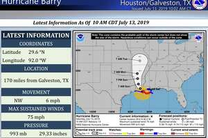 Hurricane Barry reached the Louisiana coast Saturday morning and was moving northwest toward Arkansas, possibly bringing afternoon rain and thunderstorms to the Houston area.