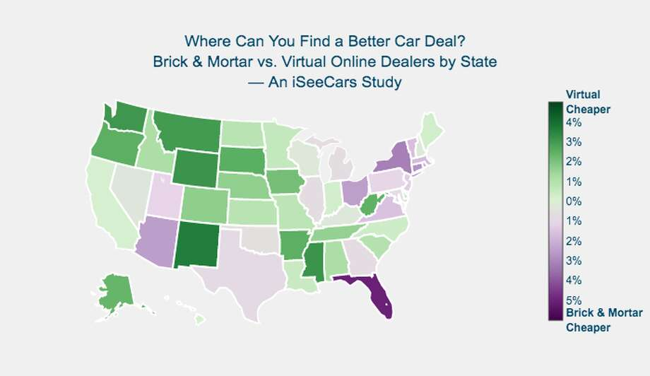 The best states for buying used cars from online car dealerships are in the Northwest with the exception of New Mexico and Mississippi, according to a study by iSeeCars.com. Florida is the top state for purchasing from a traditional dealership. Photo: ISeeCars.com