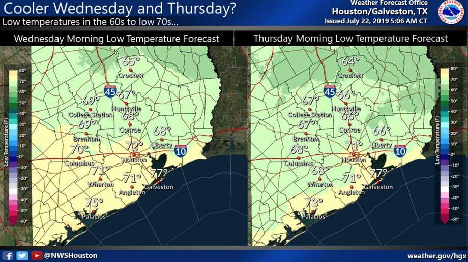 Some areas north of Interstate 10 could experience low temperatures in the upper 60s Wednesday and Thursday mornings, according to the National Weather Service. >> Keep clicking through the gallery to see Houston's best cold-weather restaurants. Photo: National Weather Service