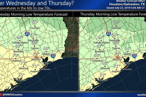 Some areas north of Interstate 10 could experience low temperatures in the upper 60s Wednesday and Thursday mornings, according to the National Weather Service.