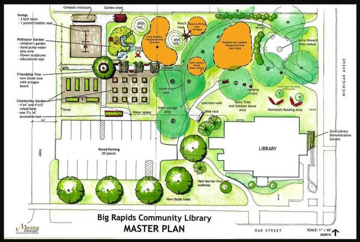The master plan for the development of the property adjacent to the Big Rapids Community Library. One design element for the plan is to create an early literacy playground with the goal of encouraging the skills children need for literacy through talking, reading, singing, writing and playing. (Courtesy photo)