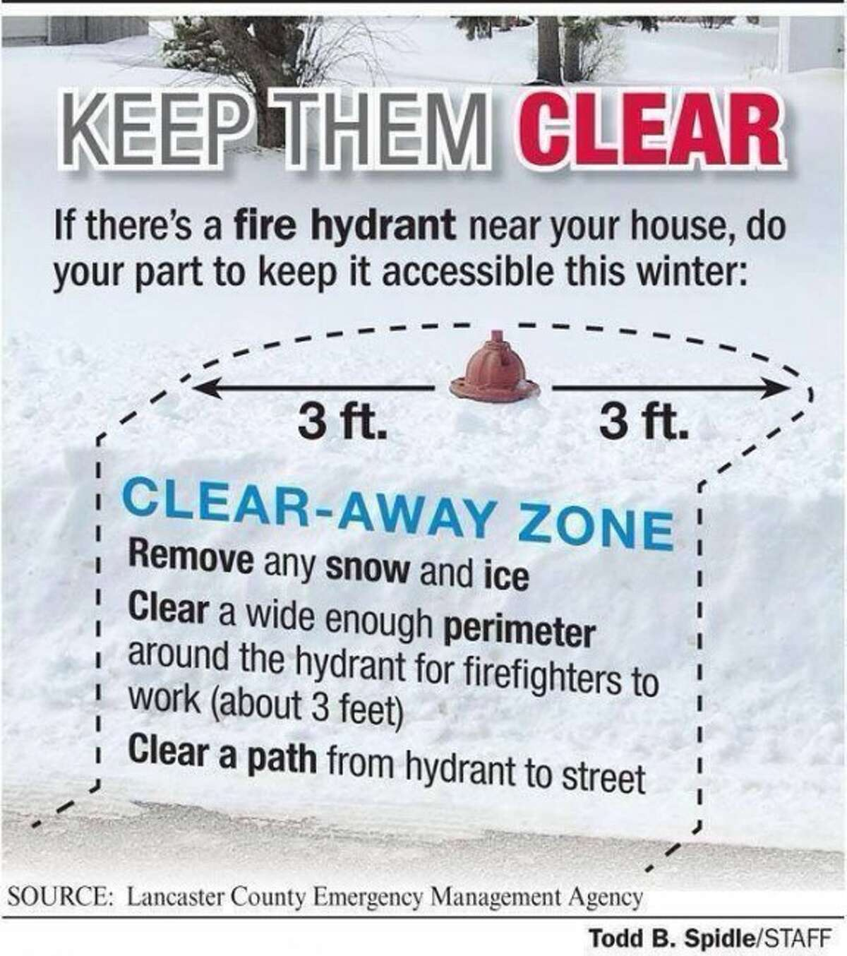 Courtesy of the City of Manistee Fire Department Facebook page.