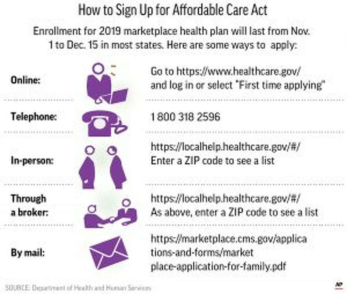 Sign up for health insurance under the Affordable Care Act began Nov. 1 and ends Dec. 15.