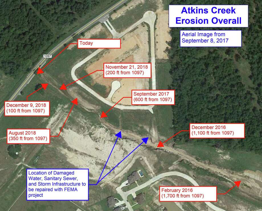 The City of Montgomery is working with The Texas Department of Transportation to fix damages caused by the erosion of Atkins Creek and to prevent damage to FM 1097. Photo: Submitted Photo / Submitted Photo