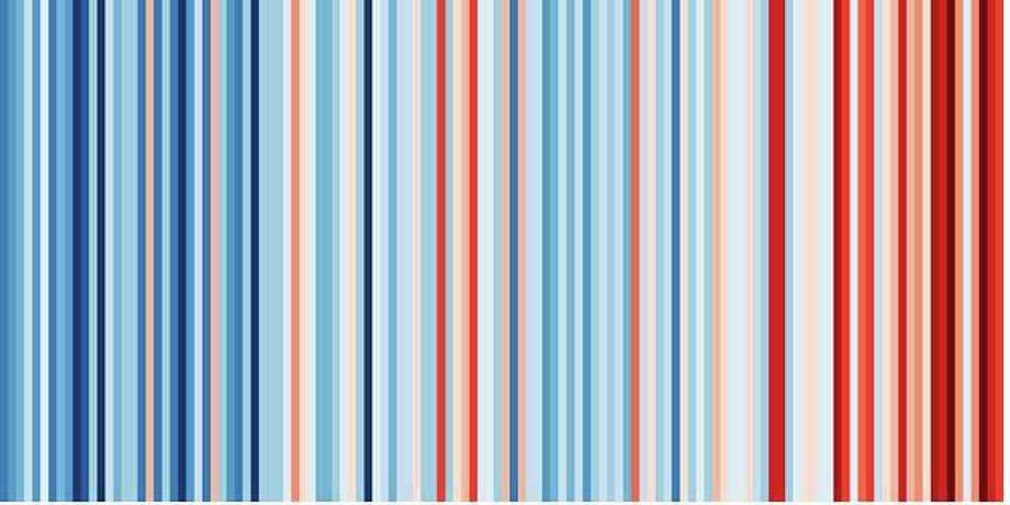 "This image shows Connecticut's ""climate stripes,"" denoting average yearly temperatures for any given location worldwide. When Connecticut's climate stripes are visualized, it becomes apparent that today's climate is much warmer than in the past. Photo: Contributed"