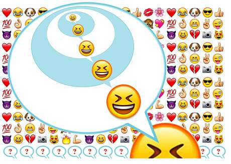 Illustration for Style story on emojis.
