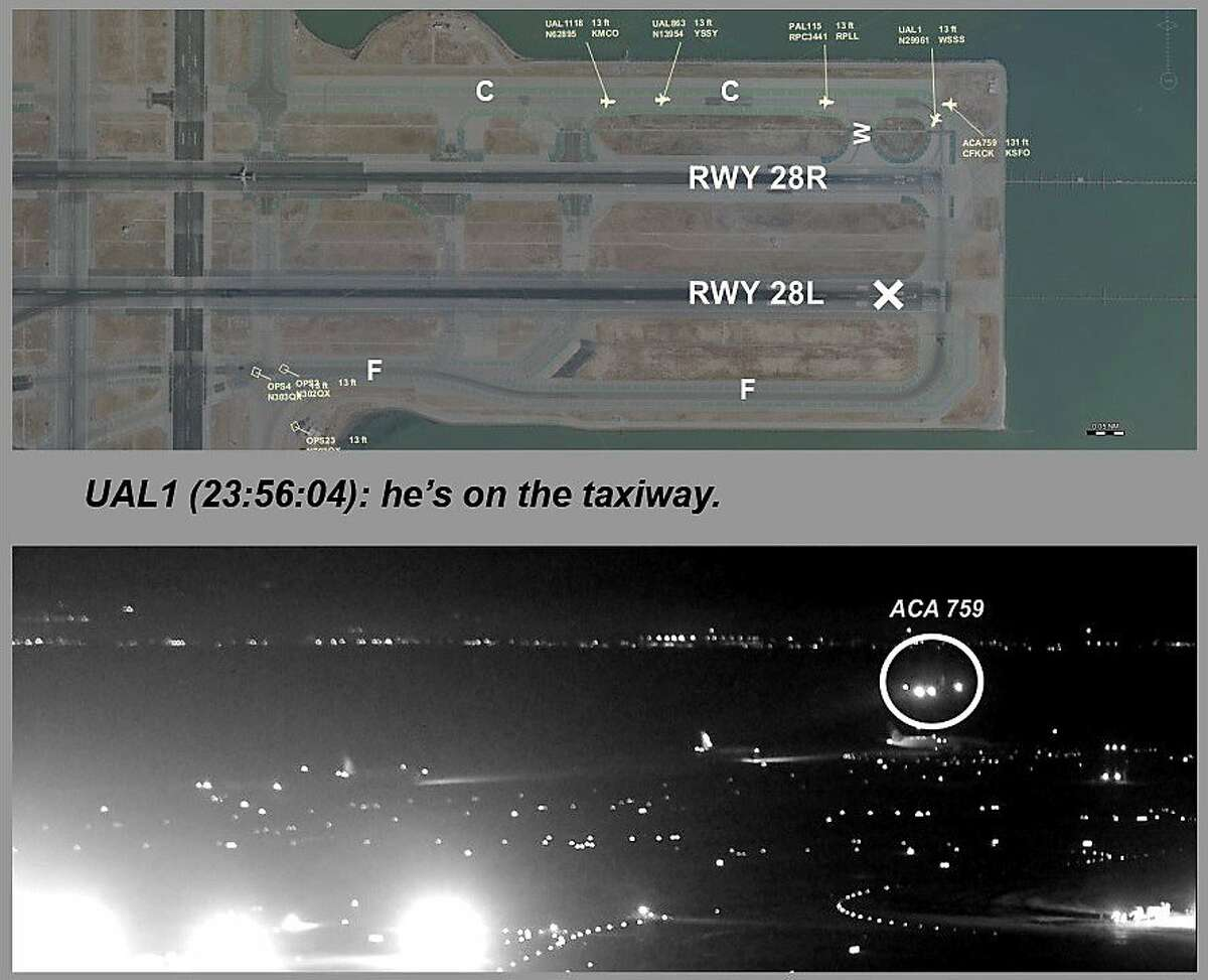 This composite of file images released by the National Transportation Safety Board (NTSB) shows Air Canada flight 759 (ACA 759) attempting to land at the San Francisco International Airport in San Francisco on July 7, 2017. At top is a map of the runway created from Harris Symphony OpsVue radar track data analysis. At center is from a transmission to air traffic control from a United Airlines airplane on the taxiway. The bottom image, taken from San Francisco International Airport video and annotated by source, shows the Air Canada plane flying just above a United Airlines flight waiting on the taxiway. Video captured the moment that an off-course Air Canada jet flew just a few dozen feet over the tops of four other jetliners filled with passengers. On Tuesday, Sept. 25, 2018, the National Transportation Safety Board will consider the probable cause of the close call at the airport.