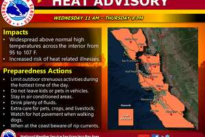 A heat advisory has been issued for most of the Bay Area on Aug. 14-15, 2019.