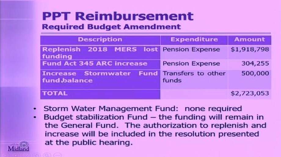 A slide from a Midland City Council presentation shows what the budget amendment would look like after allocating the personal property tax reimbursement. (Photo taken from Midland City Council presentation)
