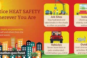 The Connecticut Department of Emergency Services and Public Protection and National Weather Service offers tips for keeping cool -- and safe -- in the heat
