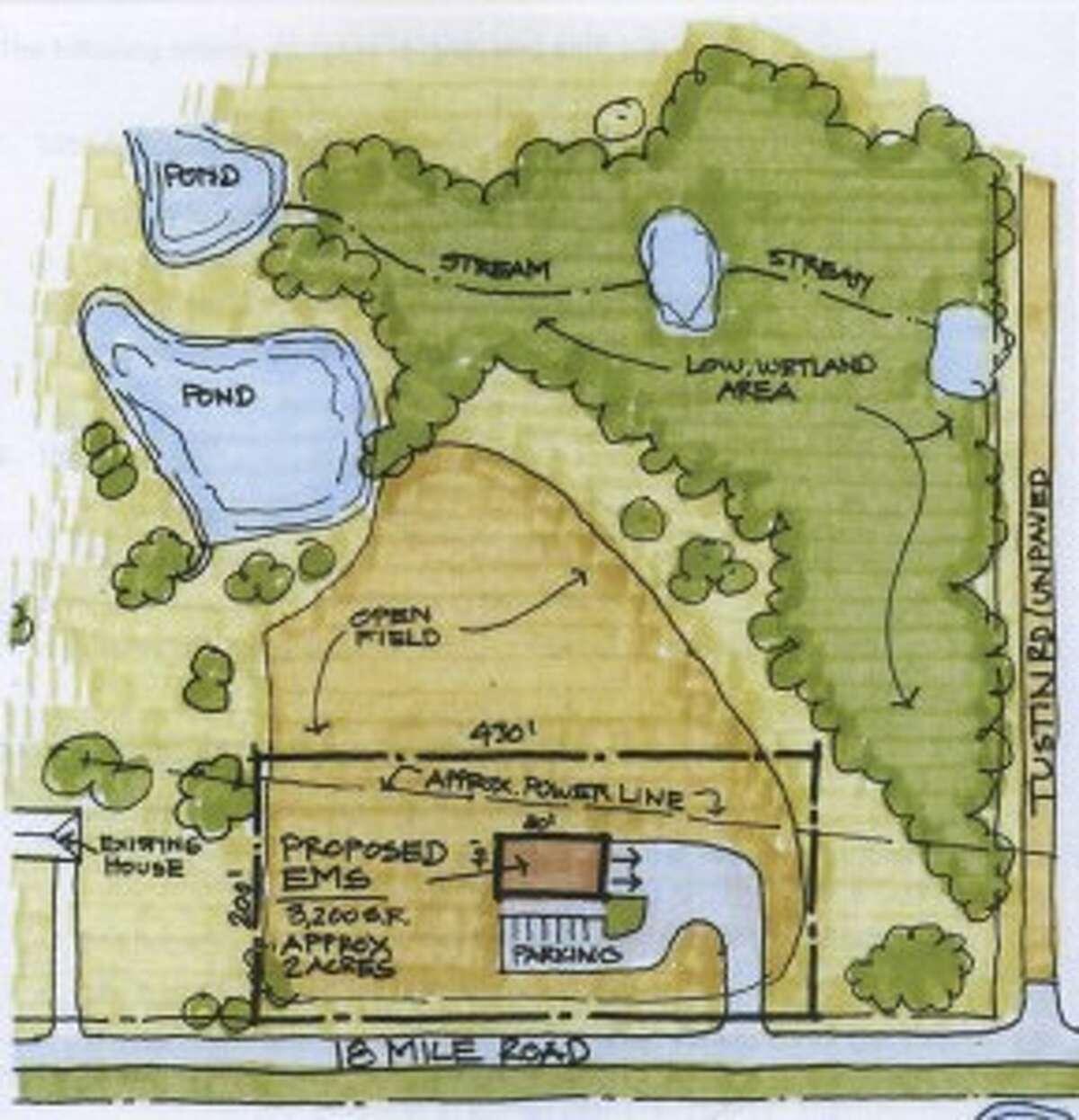 Site No. 2