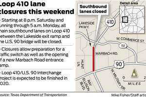 Loop 410 lance closures.