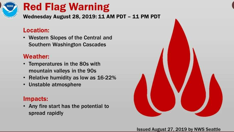 Hot, dry conditions for Wednesday triggered a red flag wildfire warning on the western slopes of the central and southern Cascades. Photo: Courtesy NWS