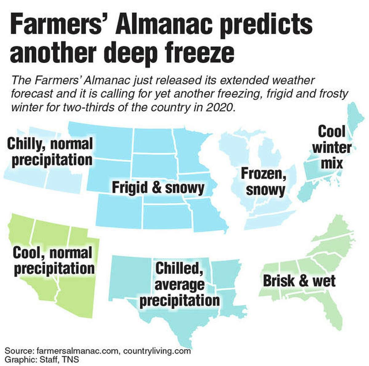 Map of the Farmers' Almanac winter prediction.