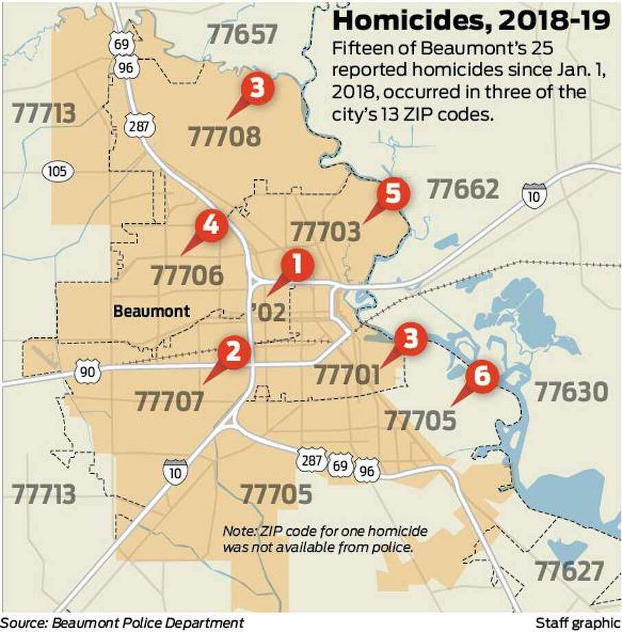 Beaumont homicides leave officials, residents looking for ...