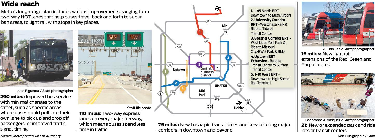 Metro supporters have nine weeks to sell bond plan to voters