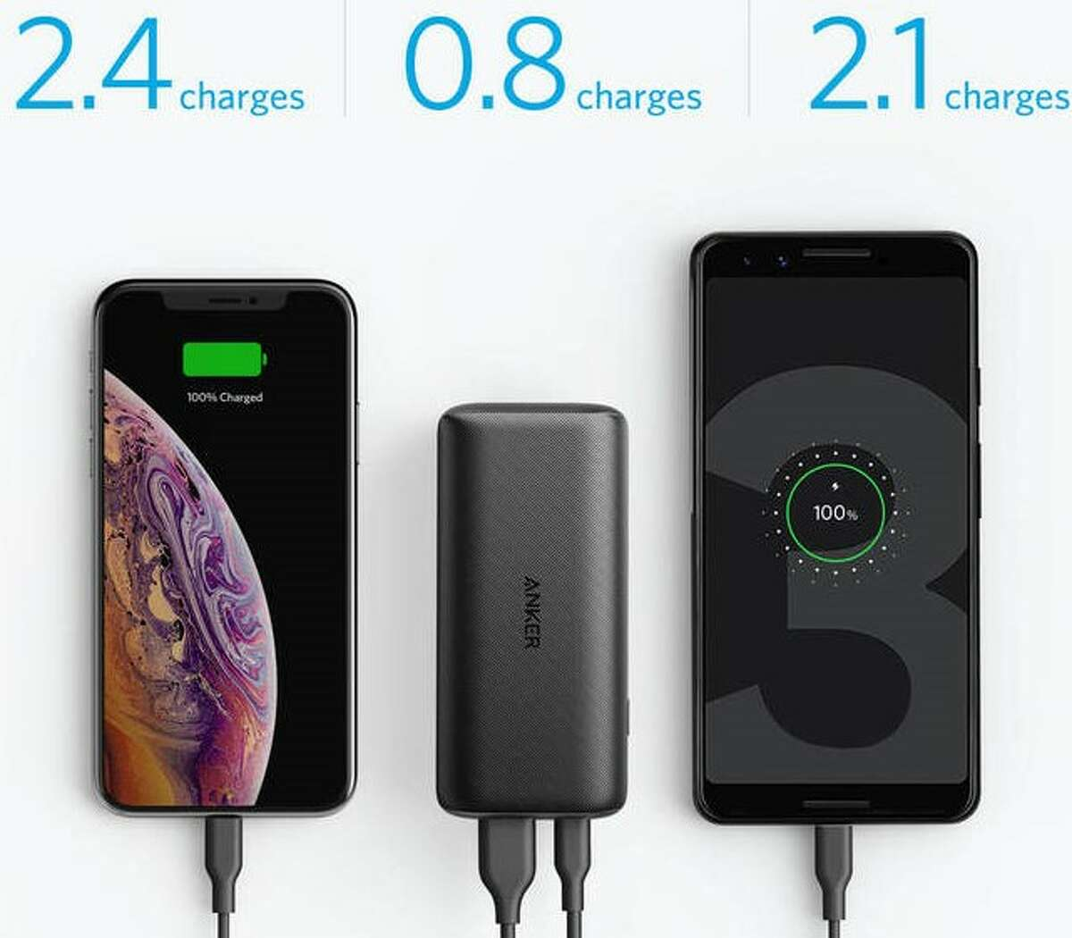 Anker PowerCore 10000 PD | $46 I can't remember the last time I charged my phone using an external battery pack. It used to be a constant, but with the proliferation of wireless charging pads everywhere in my life, plugs on planes and trains and in airports, and better batteries in phones, what was once the cornerstone of everyday carry consumer tech is a specialty item for me now. That all said, those with long commutes who find themselves burning through their battery on the regular will get a lot of peace of mind from carrying around an external battery. I won't even look at an external battery pack without USB-C PD (the ability to charge your iPhone at maximum speed with a USB-C to Lightning Cable), and you shouldn't either.