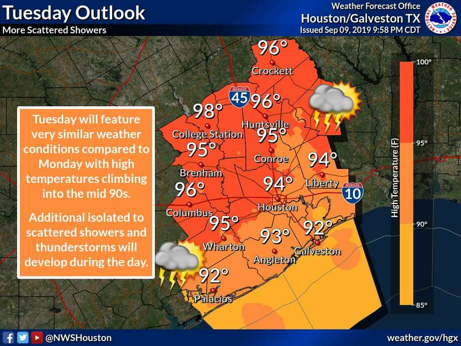High temperatures are in store for Houston through at least the weekend. Photo: National Weather Service