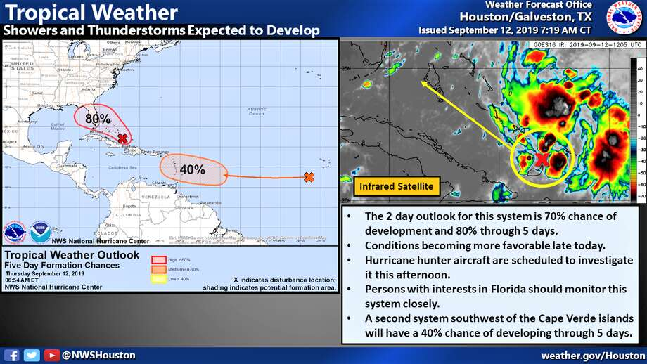 A tropical depression or tropical storm is expected to bring heavy rain to Houston over next five days. Photo: National Weather Service