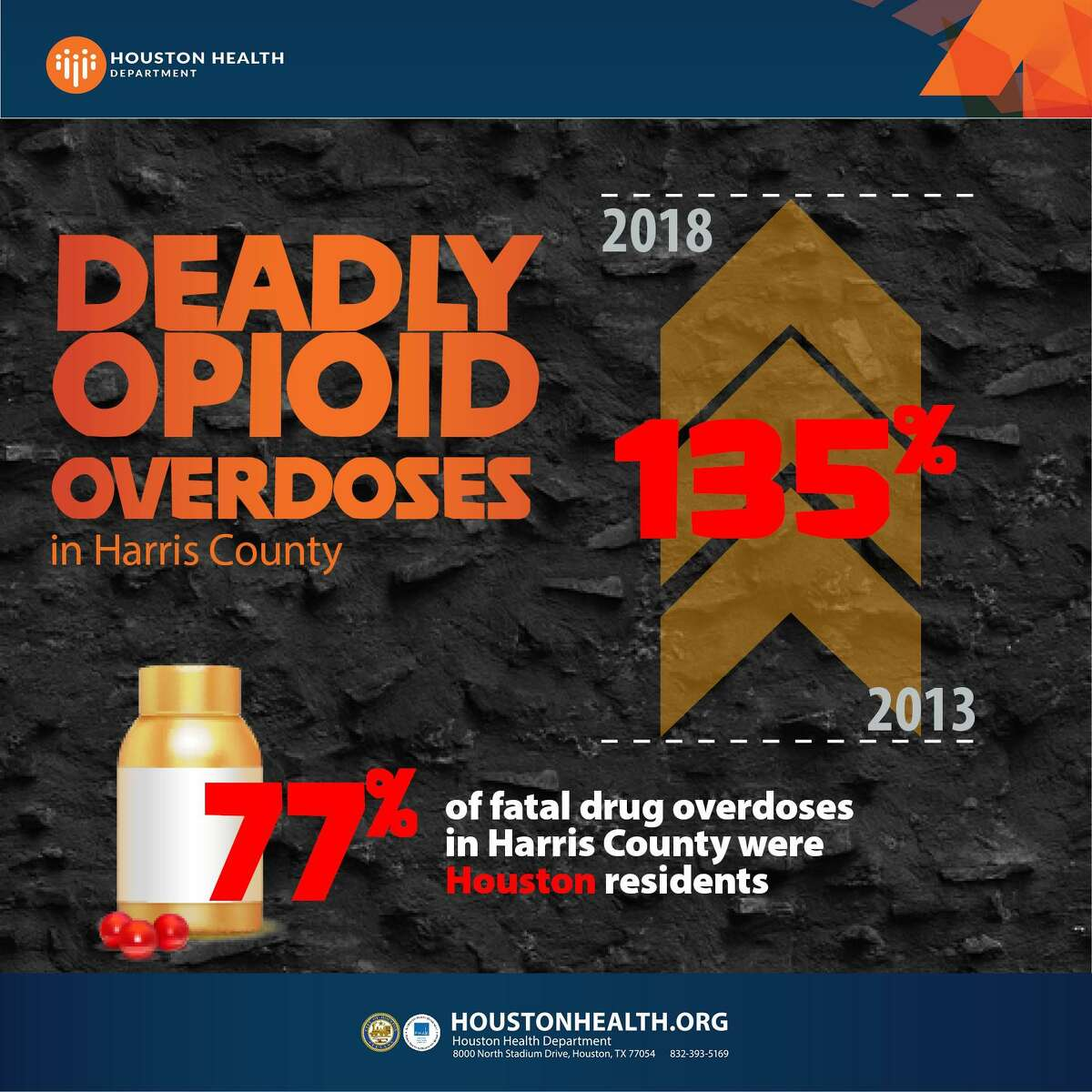 HCA Houston Healthcare West will serve as a collection point for individuals to safely and anonymously dispose of unused or expired opioid painkillers on Saturday, Sept. 21, from 9 a.m. to 1 p.m. as part of the hospital's commitment to curb the misuse and addiction to prescription pain relievers.