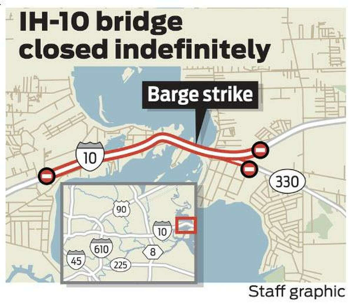 Interstate 10 bridge closed at San Jacinto River