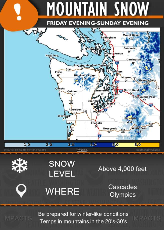 Snow levels will lower to 4,000-5,000 feet by Friday with cooler air across the Pacific Northwest. Generally 2-8 inches across the higher elevations above 4,000 feet will fall through the weekend. Photo: National Weather Service