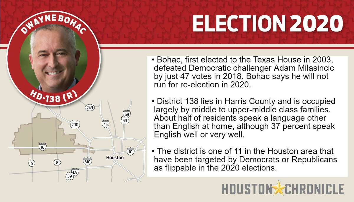 House District 138