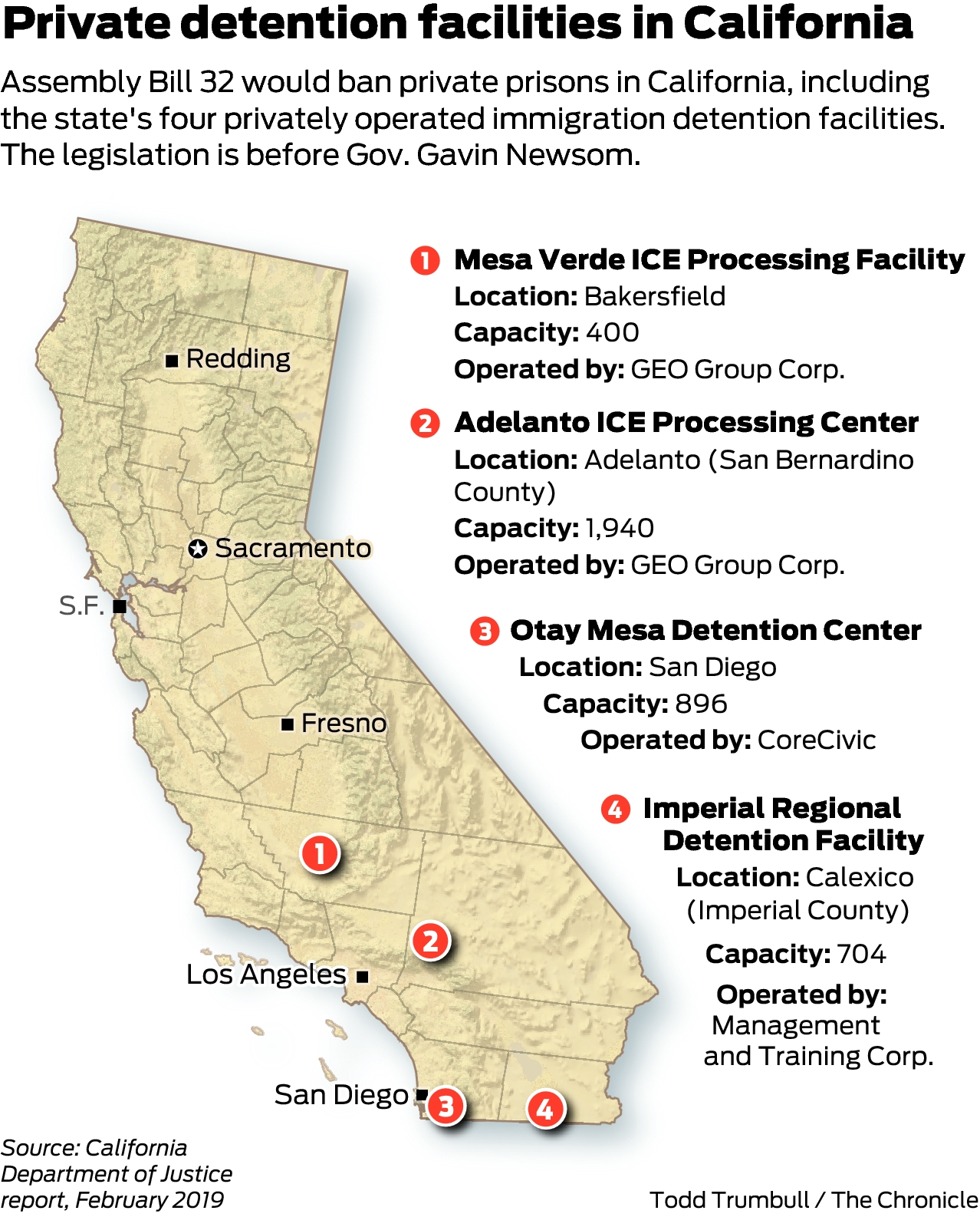 Map Of California Prisons.California May Ban Private Prisons What Would That Mean For