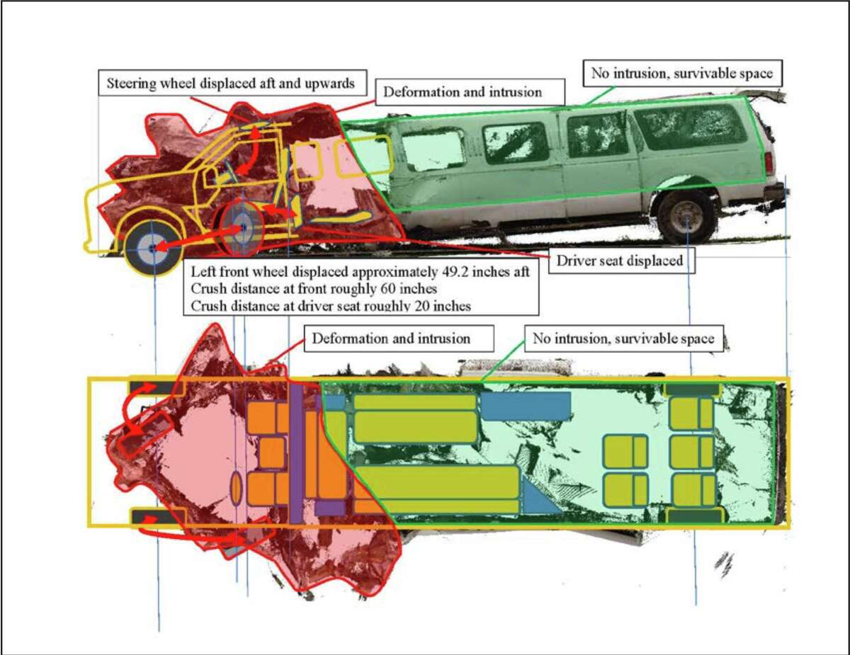 Top image shows side view of the 3D image of the limousine involved in the Oct. 6, 2018 crash in Schoharie with an overlaid reconstruction of the vehicle's pre-crash structure. Bottom image shows overhead view of post-crash 3D image of the limousine with an overlaid reconstruction of the vehicle's precrash structure.
