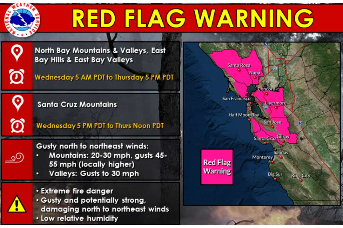 Late Tuesday night into Wednesday night marks the start of a wind event expected to run through Thursday and increase wildfire danger. The National Weather Service has a Red Flag Warning in effect for the North Bay mountains and valleys, the East Bay hills and valleys Wednesday 5 a.m. to Thursday 5 p.m. A warning is also in place for the Santa Cruz Mountains Wednesday 5 p.m. to Thursday at noon.