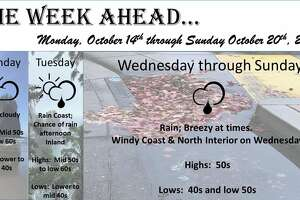 Wet weather was expected in Seattle starting Wednesday through at least Sunday.
