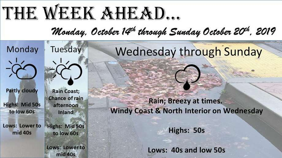 Wet weather was expected in Seattle starting Wednesday through at least Sunday. Photo: Courtesy NWS