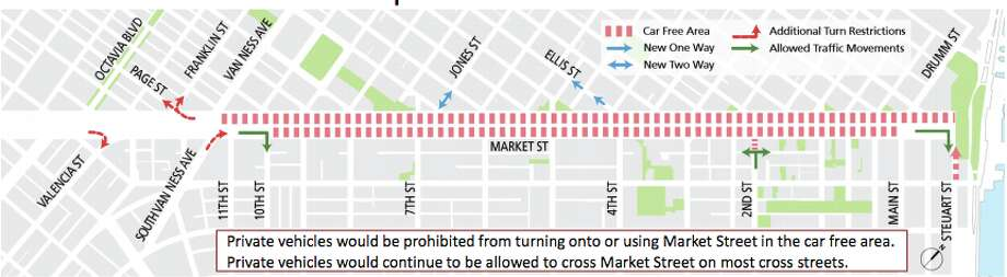 This map shows the length of Market Street that will be closed to most private vehicles beginning in early 2020. Photo: Better Market Street Project