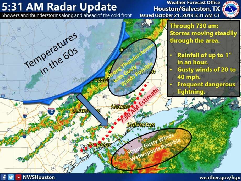 A series of storms, some of which could be severe, are expected to plague Houston's morning rush hour Monday, Oct. 21, 2019. Photo: National Weather Service