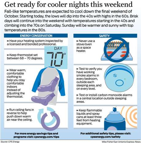 Fall-like temperatures are expected to cool down the final weekend of October. Photo: Michael Fisher/ San Antonio Express-News