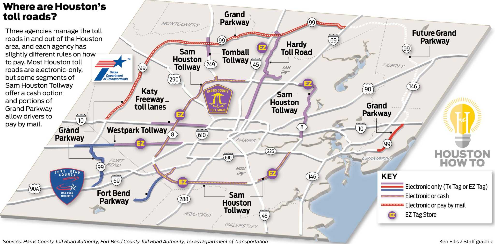 dallas toll roads map Here S How To Get Around On Houston S Toll Roads dallas toll roads map