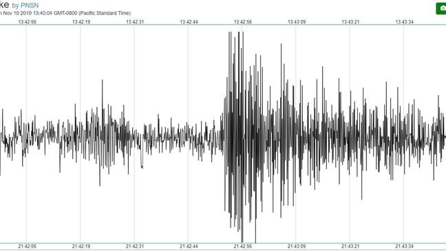 Earth-shaking victory: Ecstatic Sounders fans register on seismograph