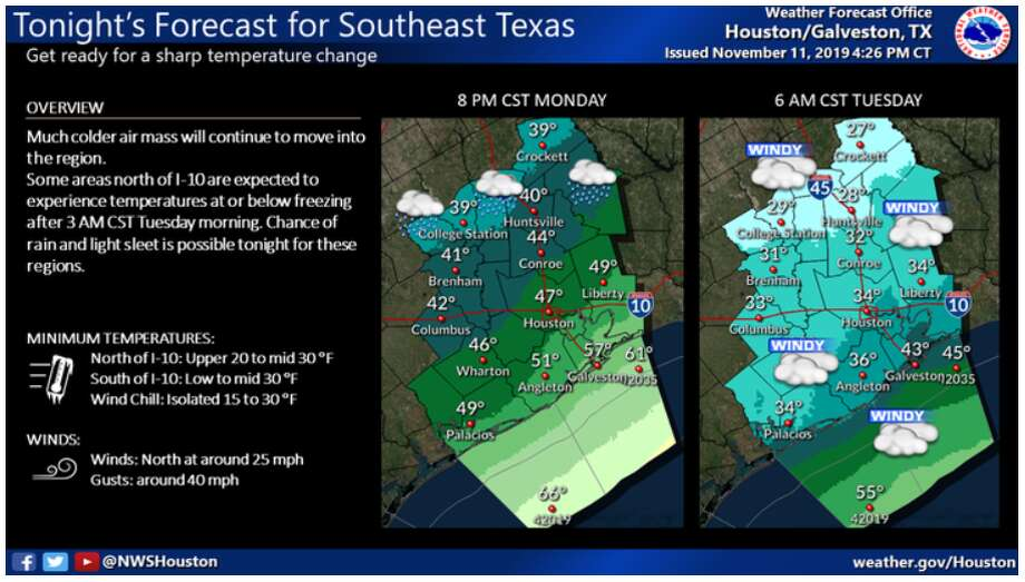 Cold weather swept through the Houston area overnight. Photo: National Weather Service