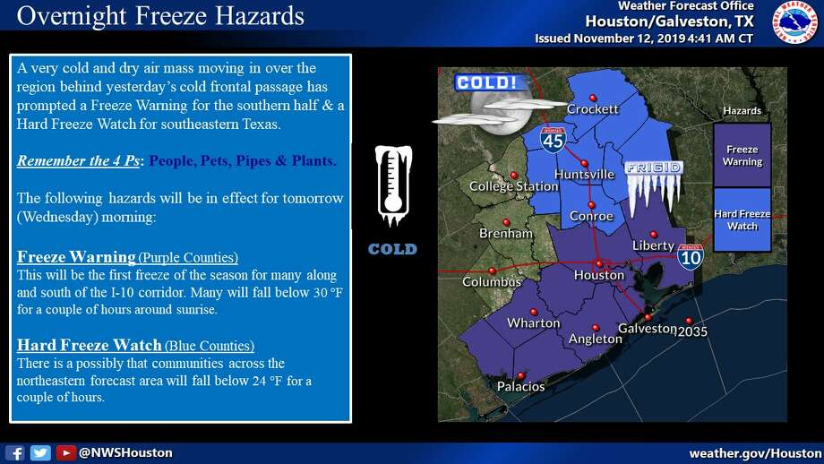 A freeze warning takes effect at 9 p.m., Tuesday, Nov. 12, 2019, as cold temperatures descend into Houston. >> Keep clicking through to see hilarious memes reacting to Houston's cold weather. Photo: National Weather Service