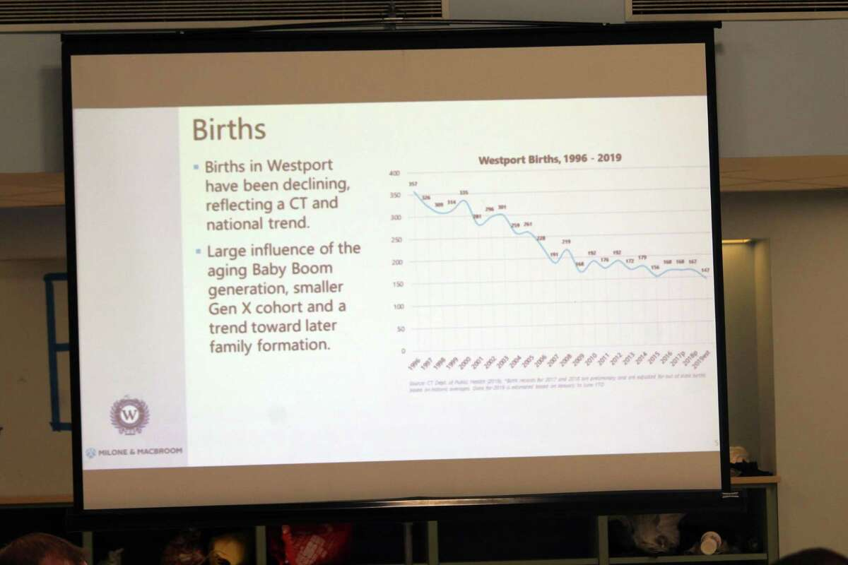 A presentation by Milone and Macbroom shows the declining birth rate in Westport, which reflects a national trend. Taken Nov. 11, 2019 in Westport, Conn.
