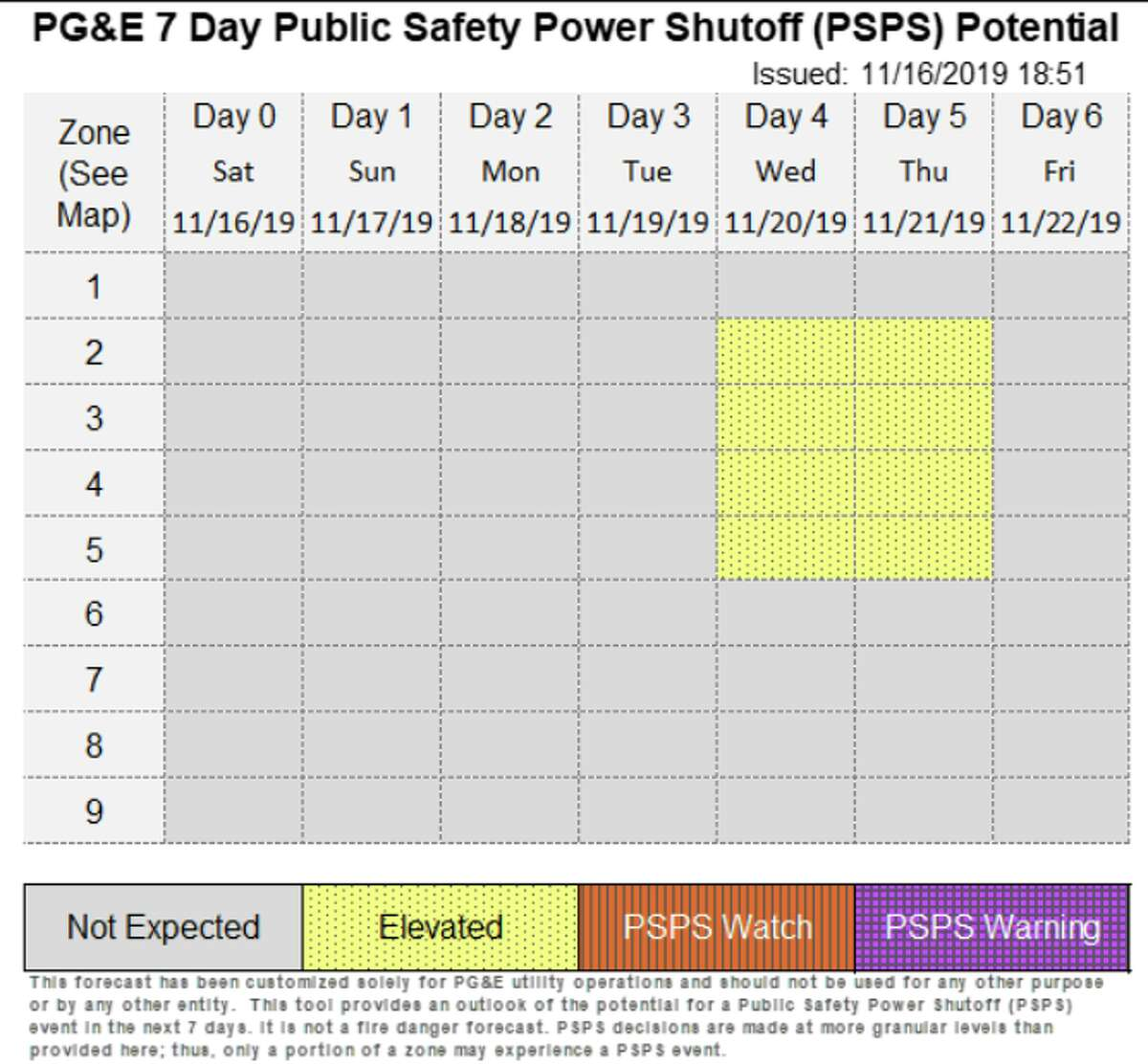 """PG&E's weather forecast indicates an """"elevated"""" risk of a public safety power shut-off on Nov. 20-21, 2019."""