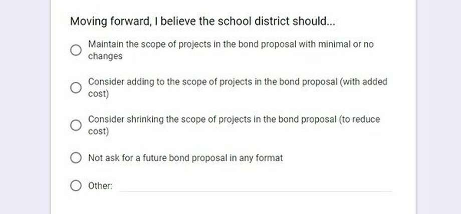 The survey features eight questions as well as the option to leave additional comments.