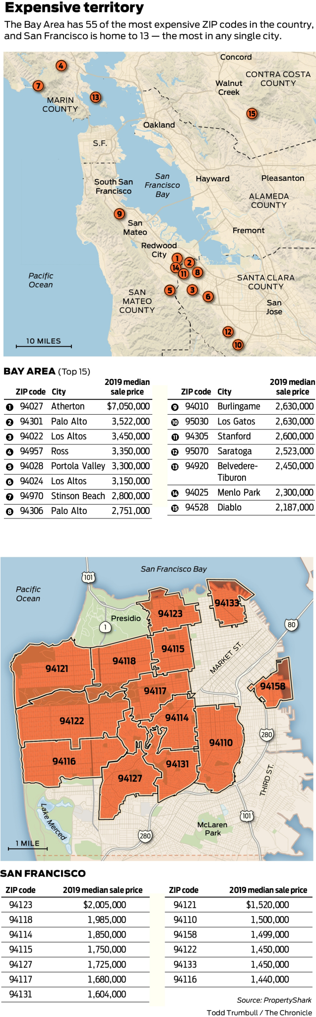 Picture of: Bay Area Home To 55 Of The Nation S 125 Most Expensive Zip Codes Sfchronicle Com