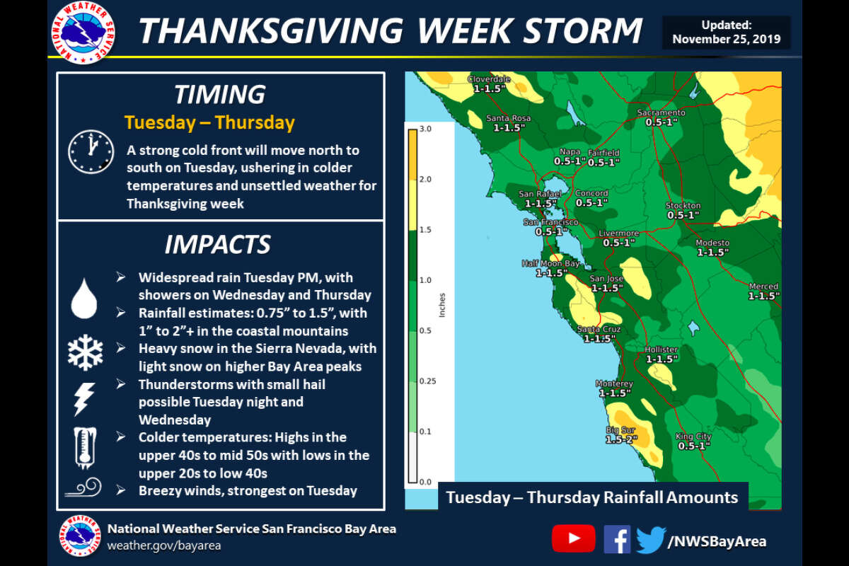 Rainfall will be up to an inch and a half in the Bay Area.