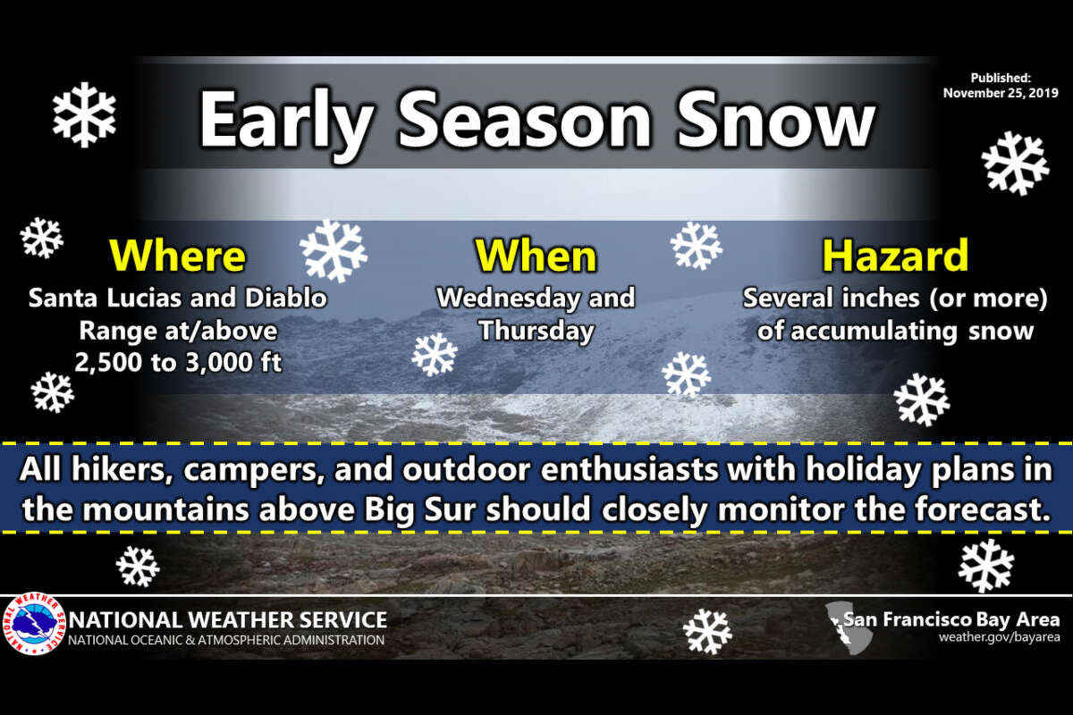 Snow levels may fall to 2,500 feet with the storm.